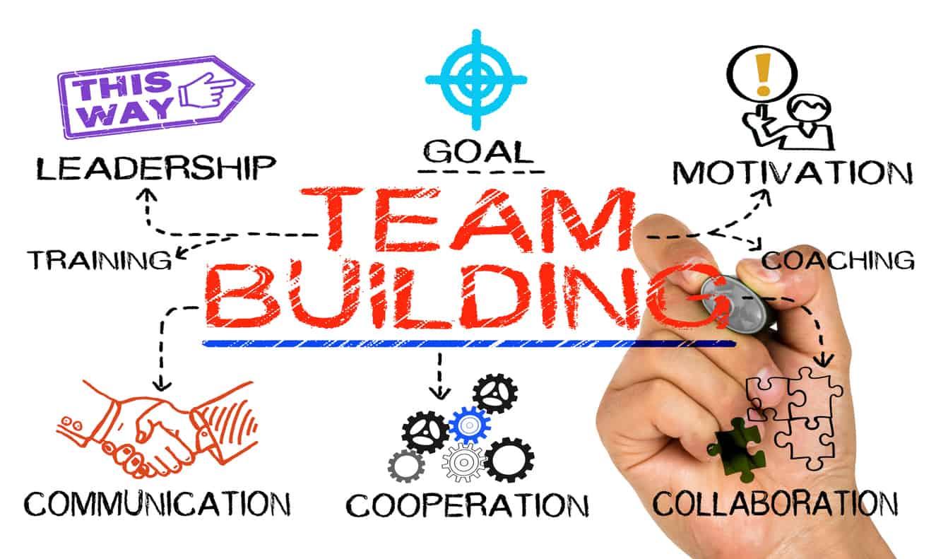 team development team building